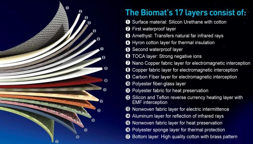BiomatLayers-090514